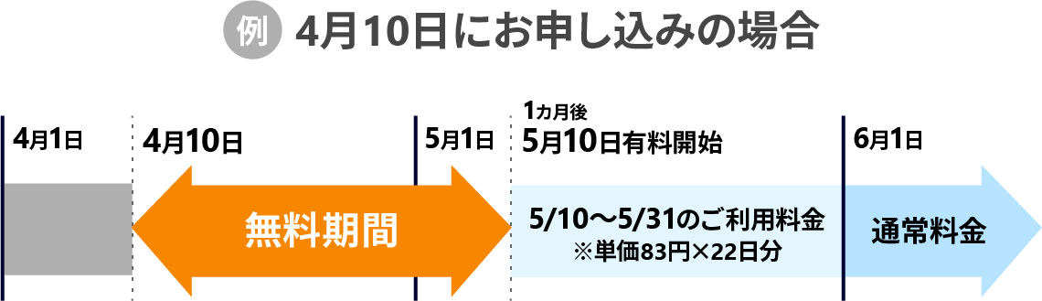クロス テック 日経